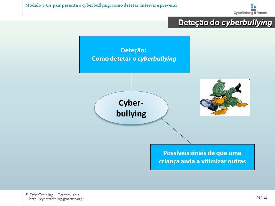 Cyber-bullying Deteção do cyberbullying Deteção: