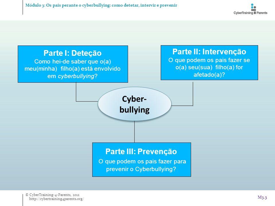 Cyber-bullying Parte II: Intervenção Parte I: Deteção