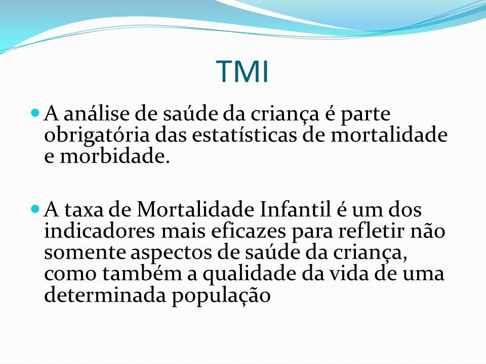 TMI A análise de saúde da criança é parte obrigatória das estatísticas de mortalidade e morbidade.