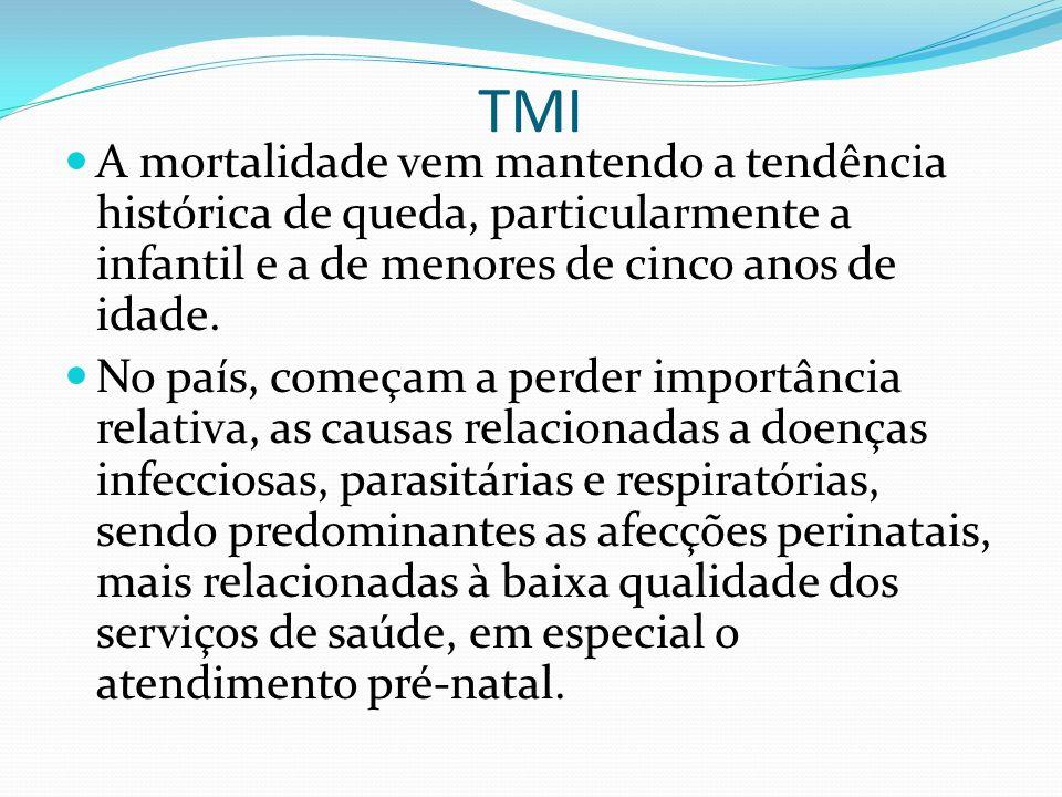 TMI A mortalidade vem mantendo a tendência histórica de queda, particularmente a infantil e a de menores de cinco anos de idade.