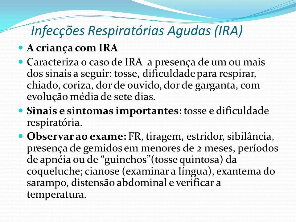 Infecções Respiratórias Agudas (IRA)
