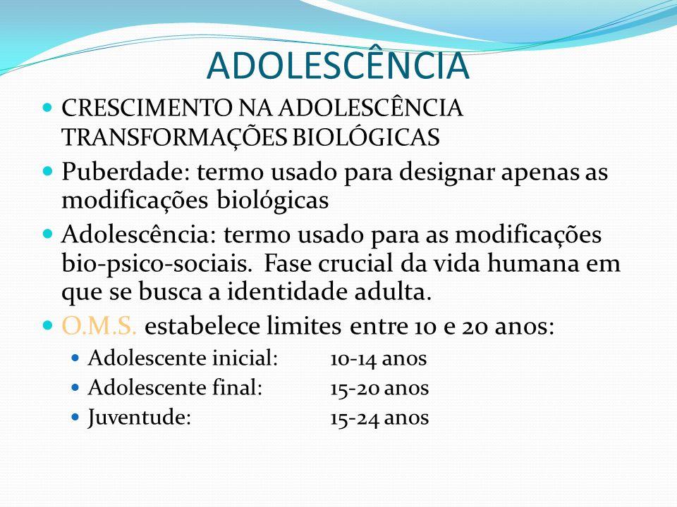 ADOLESCÊNCIA CRESCIMENTO NA ADOLESCÊNCIA TRANSFORMAÇÕES BIOLÓGICAS. Puberdade: termo usado para designar apenas as modificações biológicas.