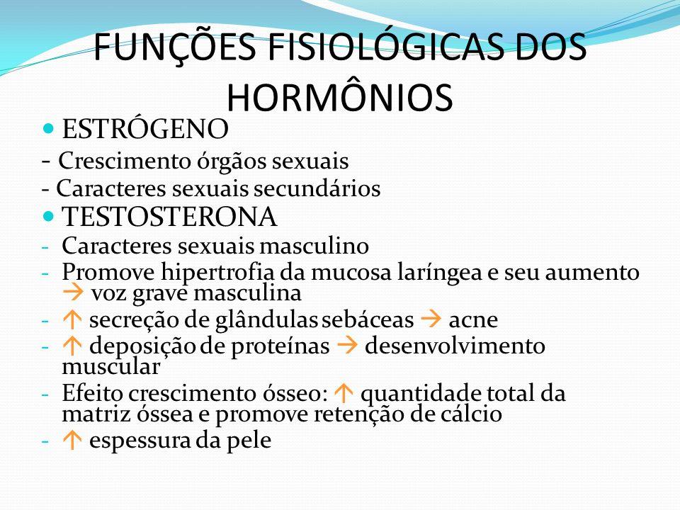 FUNÇÕES FISIOLÓGICAS DOS HORMÔNIOS