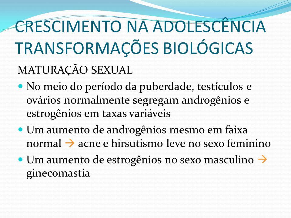 CRESCIMENTO NA ADOLESCÊNCIA TRANSFORMAÇÕES BIOLÓGICAS