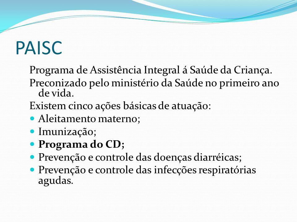 PAISC Programa de Assistência Integral á Saúde da Criança.
