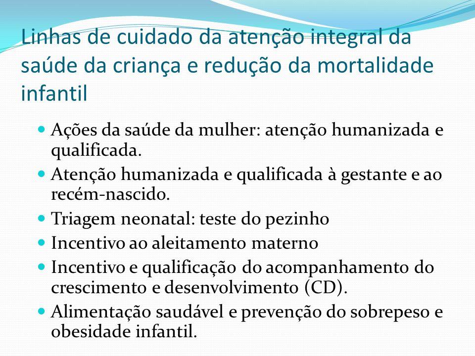 Linhas de cuidado da atenção integral da saúde da criança e redução da mortalidade infantil