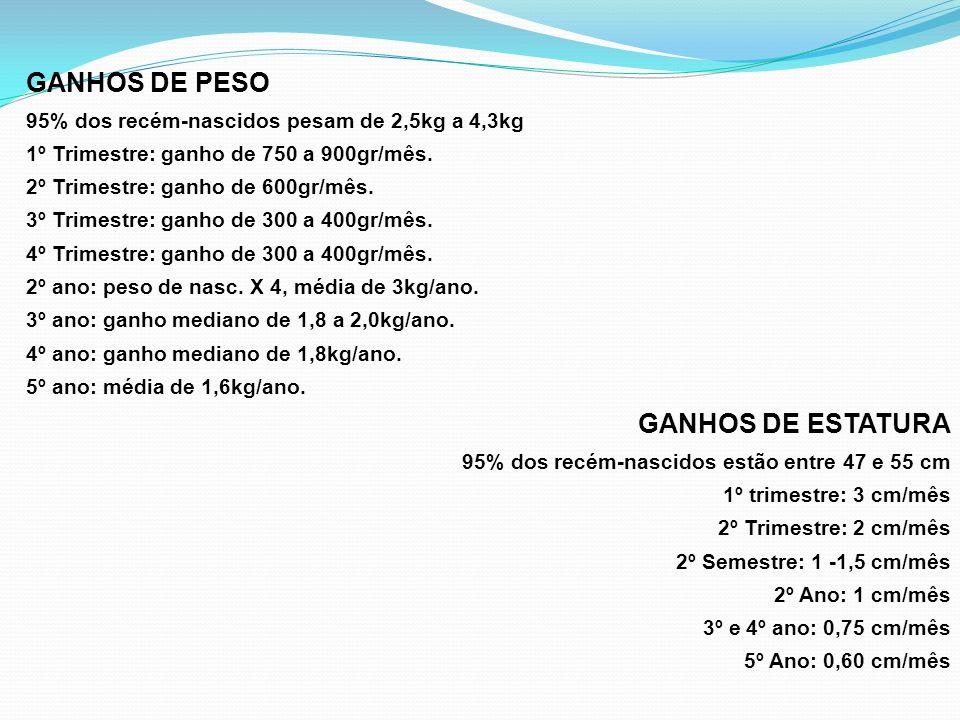 GANHOS DE PESO GANHOS DE ESTATURA