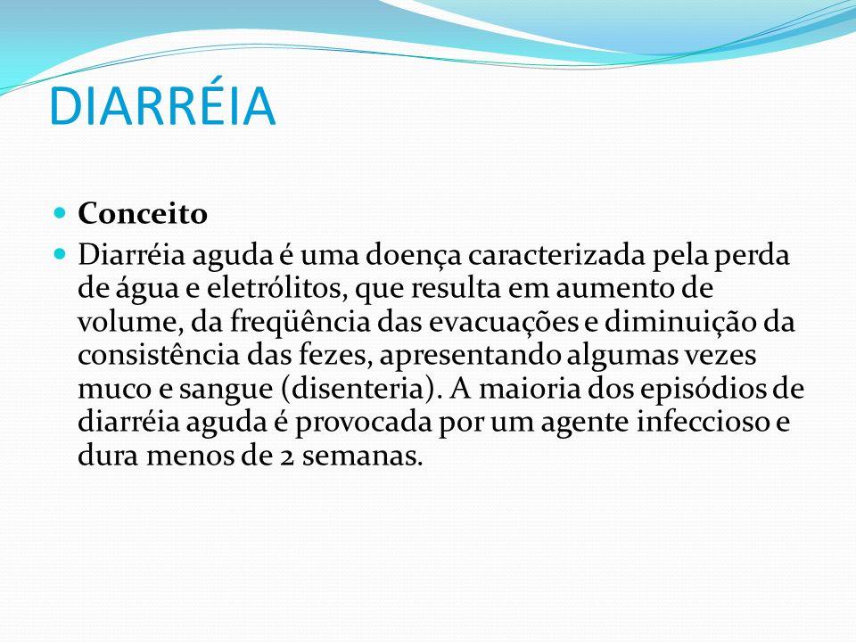 DIARRÉIA Conceito.