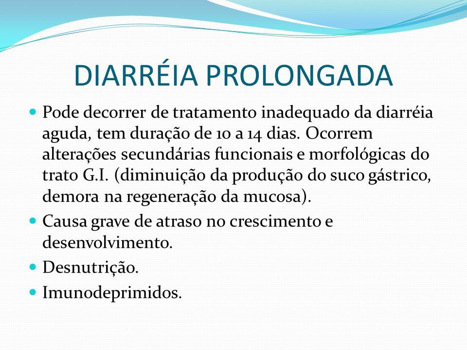 DIARRÉIA PROLONGADA