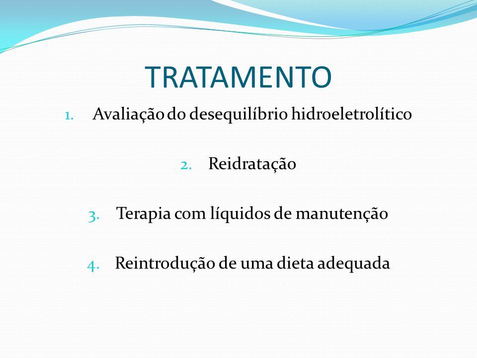 TRATAMENTO Avaliação do desequilíbrio hidroeletrolítico Reidratação