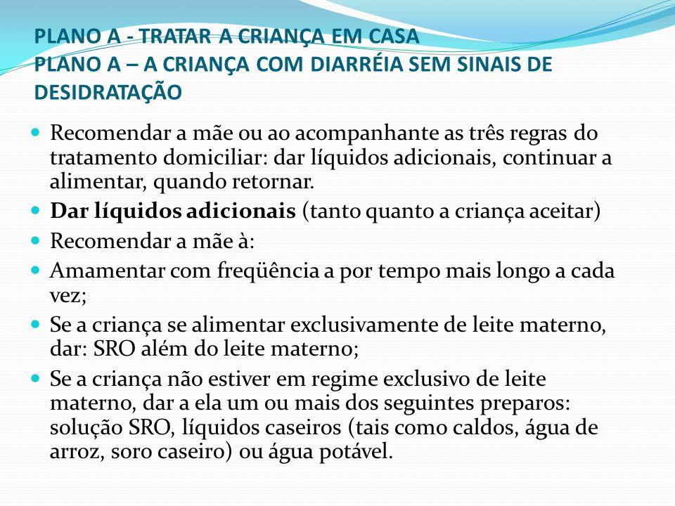 PLANO A - TRATAR A CRIANÇA EM CASA PLANO A – A CRIANÇA COM DIARRÉIA SEM SINAIS DE DESIDRATAÇÃO