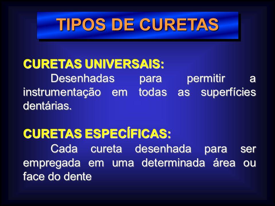 TIPOS DE CURETAS CURETAS UNIVERSAIS: CURETAS ESPECÍFICAS: