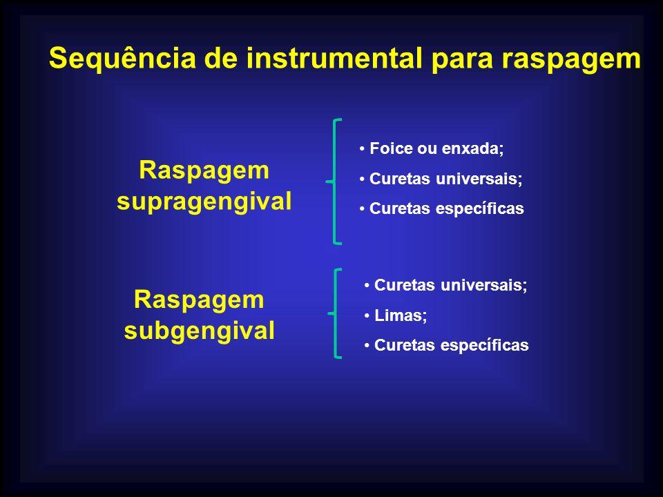 Sequência de instrumental para raspagem Raspagem supragengival