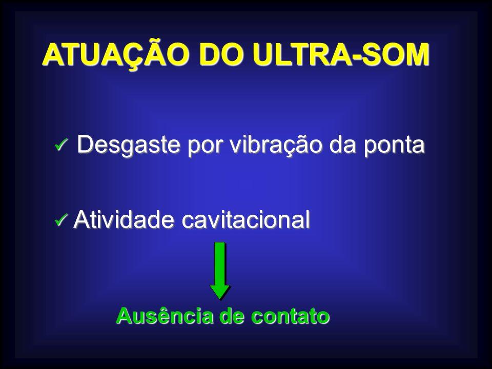 ATUAÇÃO DO ULTRA-SOM Ausência de contato