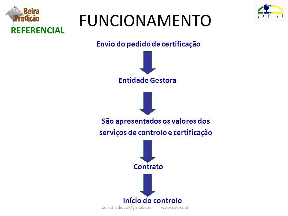 FUNCIONAMENTO REFERENCIAL Envio do pedido de certificação