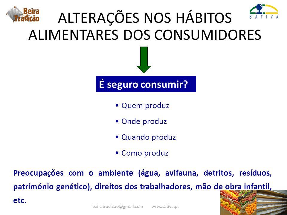 Alterações nos hábitos alimentares dos consumidores
