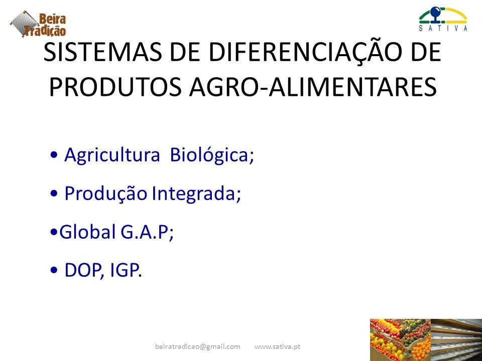 Sistemas de Diferenciação de Produtos Agro-alimentares