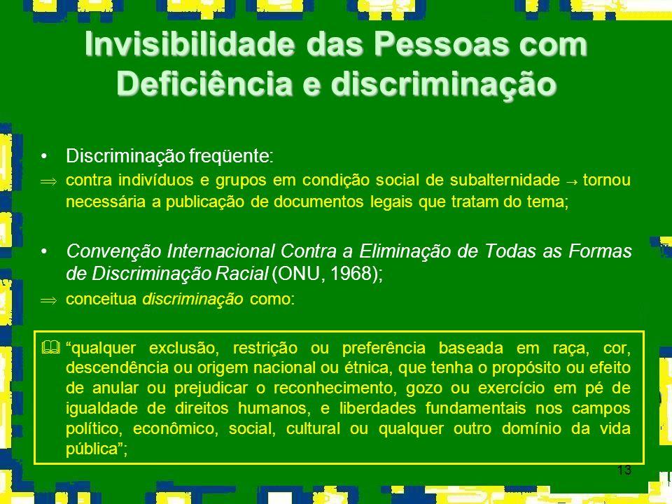 Invisibilidade das Pessoas com Deficiência e discriminação