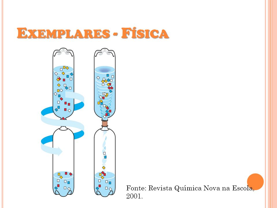 Exemplares - Física Fonte: Revista Química Nova na Escola, 2001.