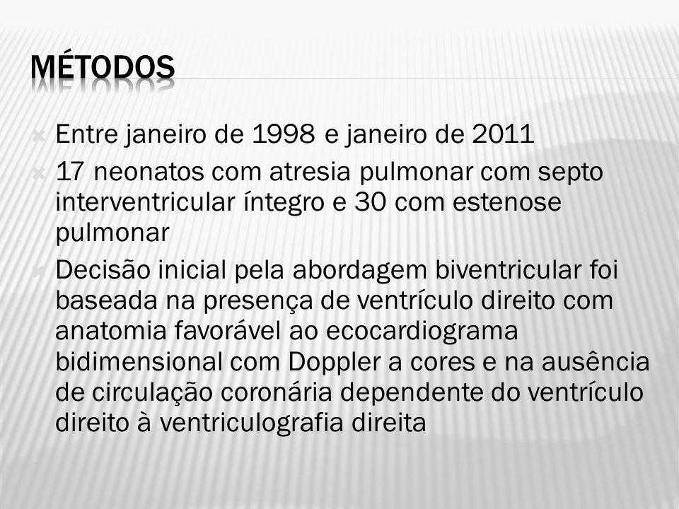 Métodos Entre janeiro de 1998 e janeiro de 2011