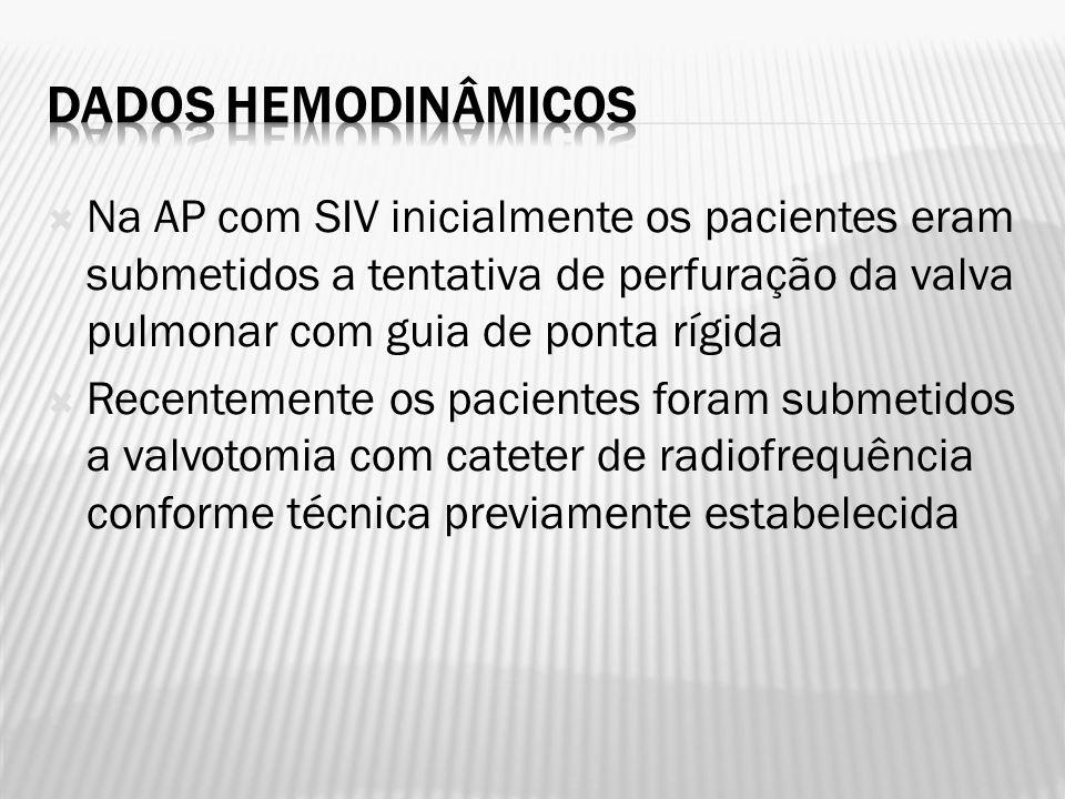 Dados hemodinâmicos Na AP com SIV inicialmente os pacientes eram submetidos a tentativa de perfuração da valva pulmonar com guia de ponta rígida.
