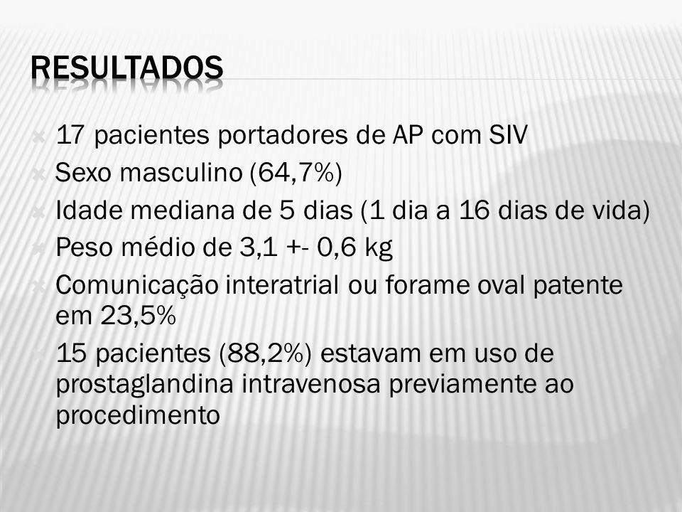 Resultados 17 pacientes portadores de AP com SIV