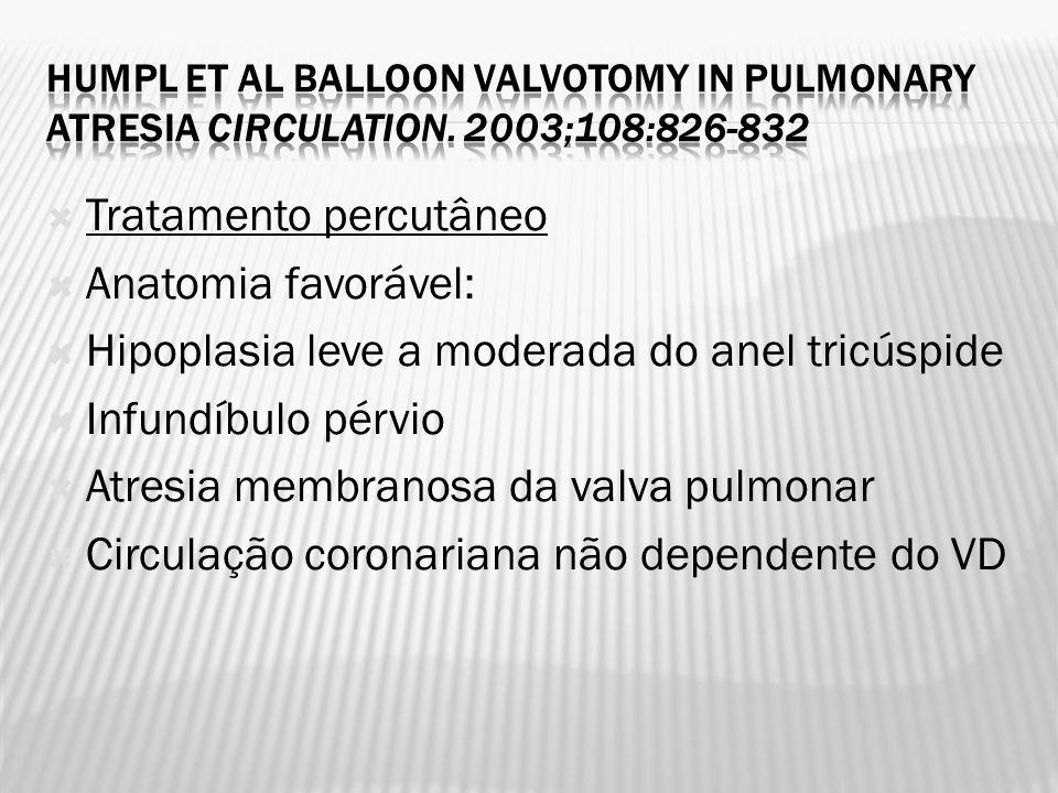 Tratamento percutâneo Anatomia favorável:
