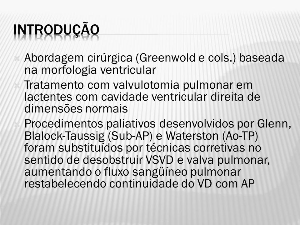 Introdução Abordagem cirúrgica (Greenwold e cols.) baseada na morfologia ventricular.