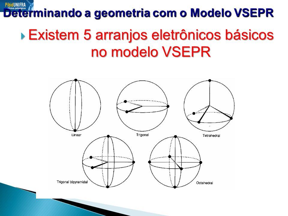 Determinando a geometria com o Modelo VSEPR
