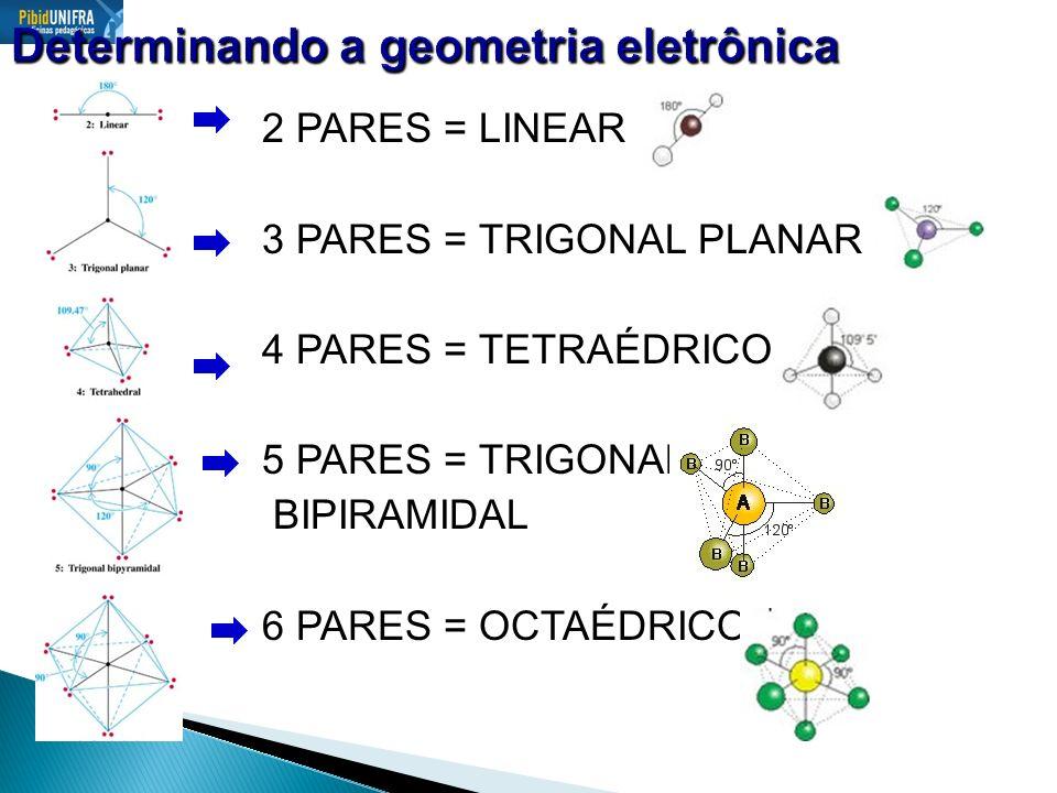 Determinando a geometria eletrônica
