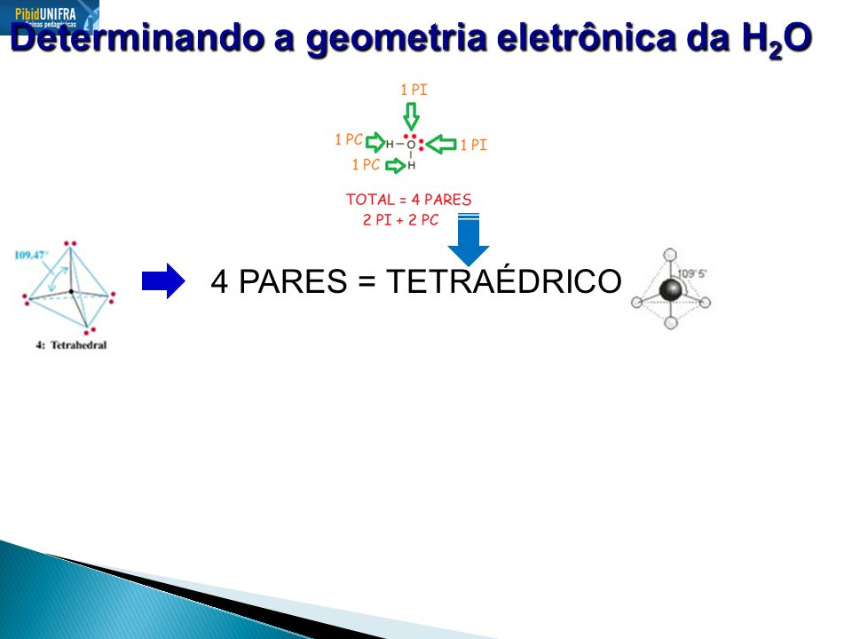 Determinando a geometria eletrônica da H2O