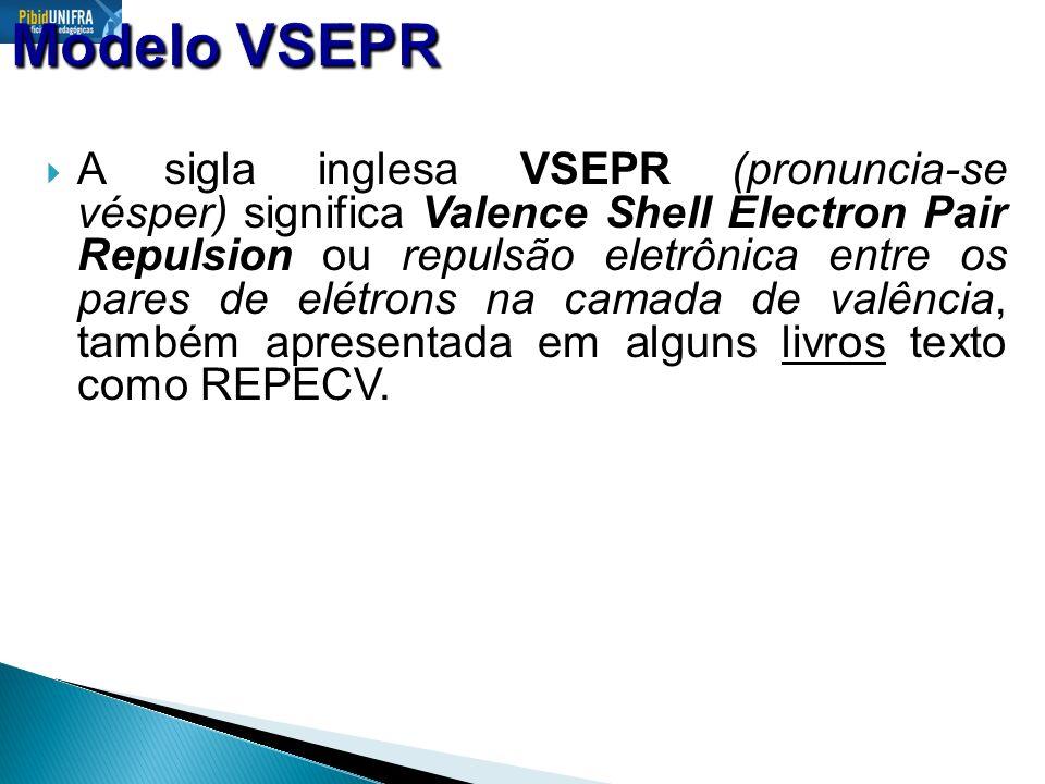 Modelo VSEPR 06/10/99.