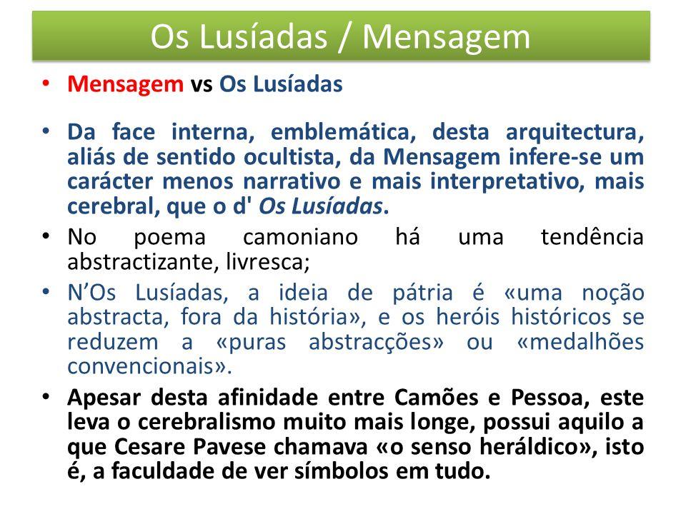 Os Lusíadas / Mensagem Mensagem vs Os Lusíadas