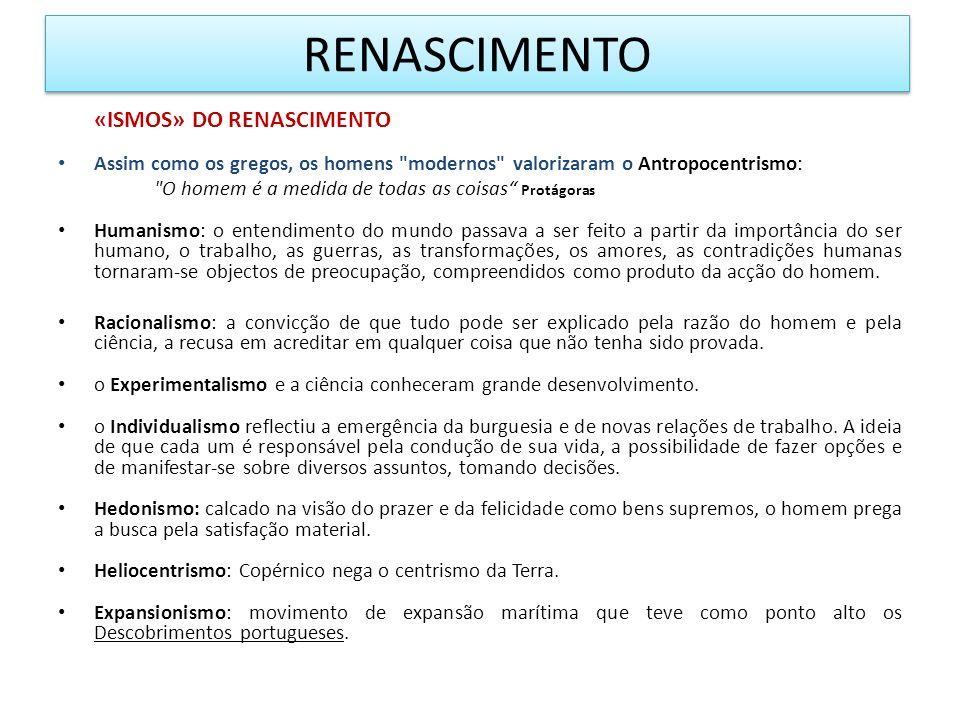 RENASCIMENTO «ISMOS» DO RENASCIMENTO
