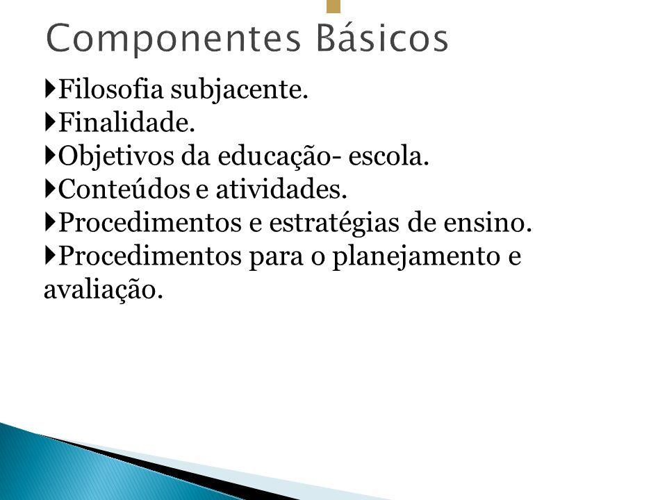 Componentes Básicos Filosofia subjacente. Finalidade.