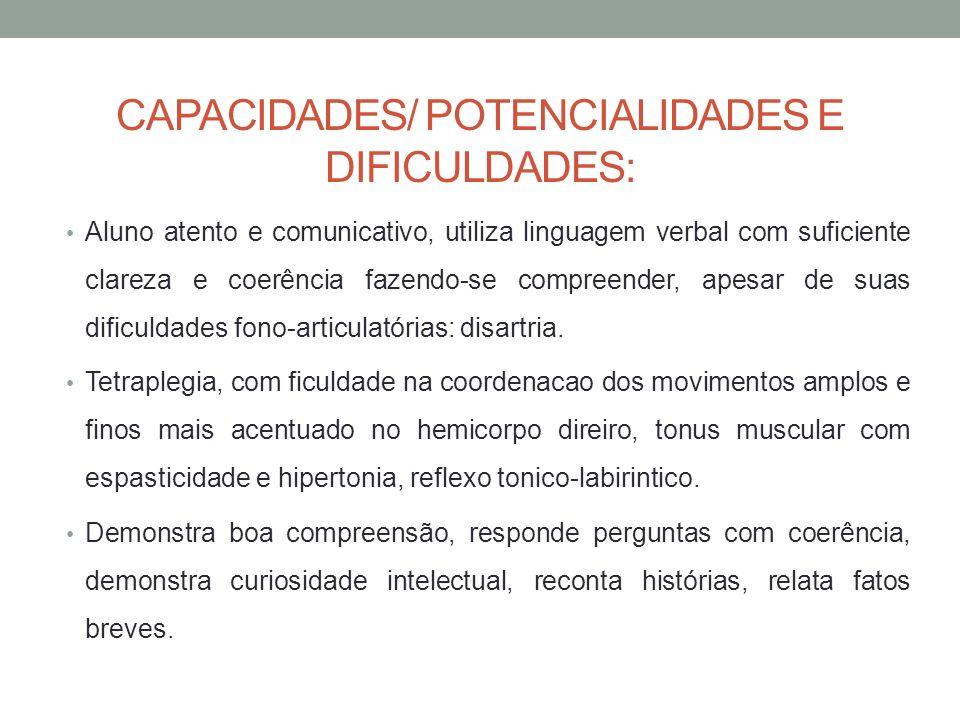 CAPACIDADES/ POTENCIALIDADES E DIFICULDADES:
