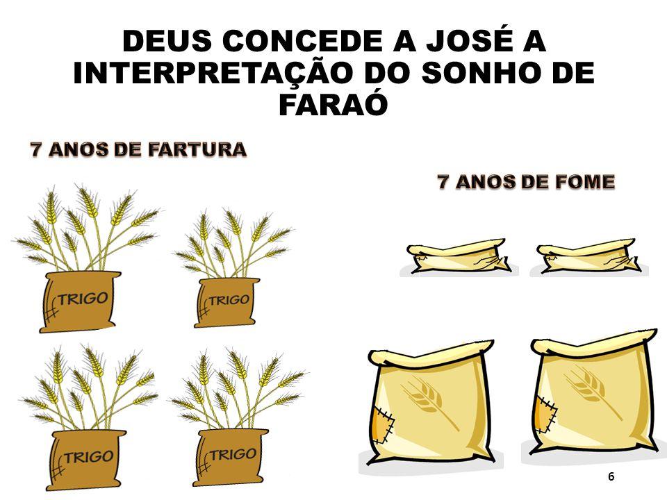 DEUS CONCEDE A JOSÉ A INTERPRETAÇÃO DO SONHO DE FARAÓ