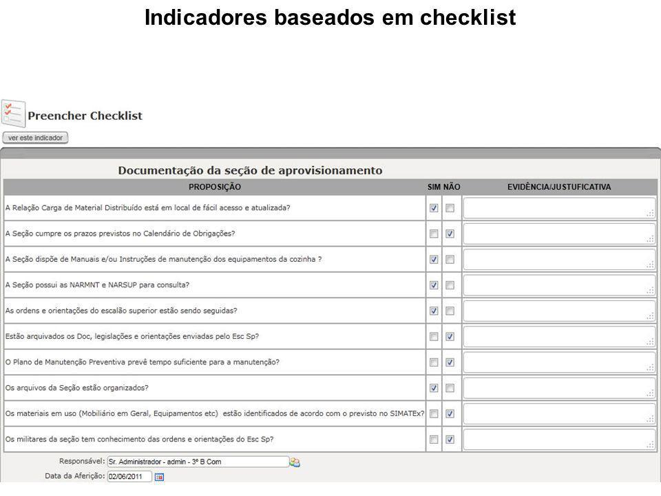Indicadores baseados em checklist