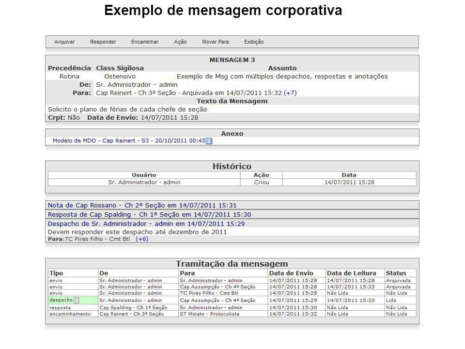 Exemplo de mensagem corporativa