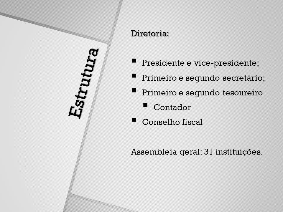 Estrutura Diretoria: Presidente e vice-presidente;