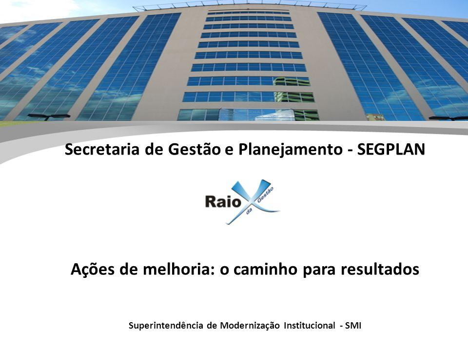Secretaria de Gestão e Planejamento - SEGPLAN