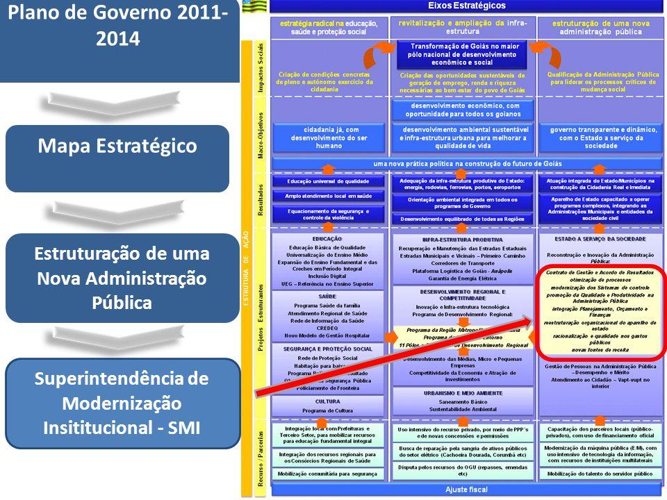 Plano de Governo 2011-2014 Mapa Estratégico