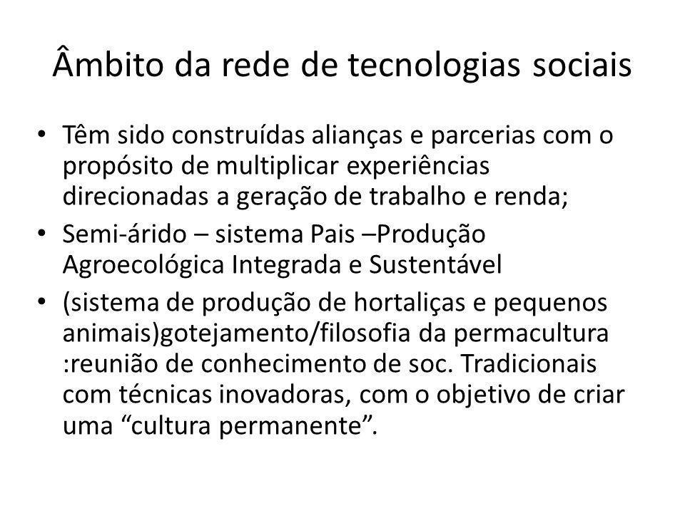 Âmbito da rede de tecnologias sociais