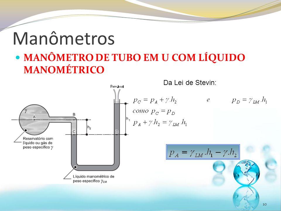 Manômetros MANÔMETRO DE TUBO EM U COM LÍQUIDO MANOMÉTRICO