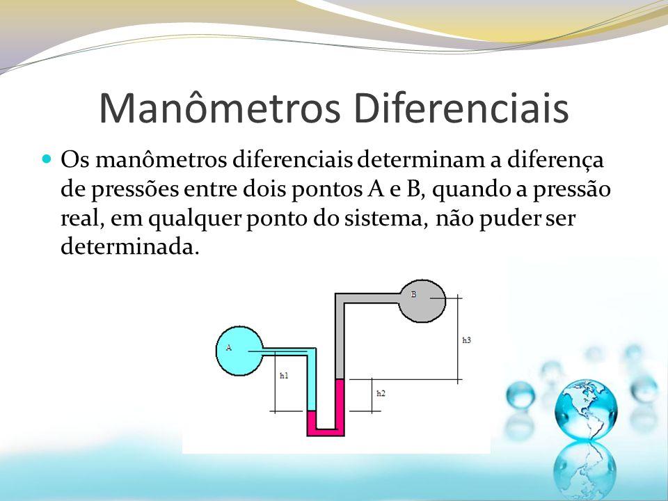 Manômetros Diferenciais