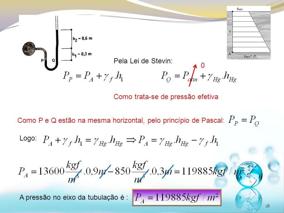 Pela Lei de Stevin: Como trata-se de pressão efetiva. Como P e Q estão na mesma horizontal, pelo princípio de Pascal: