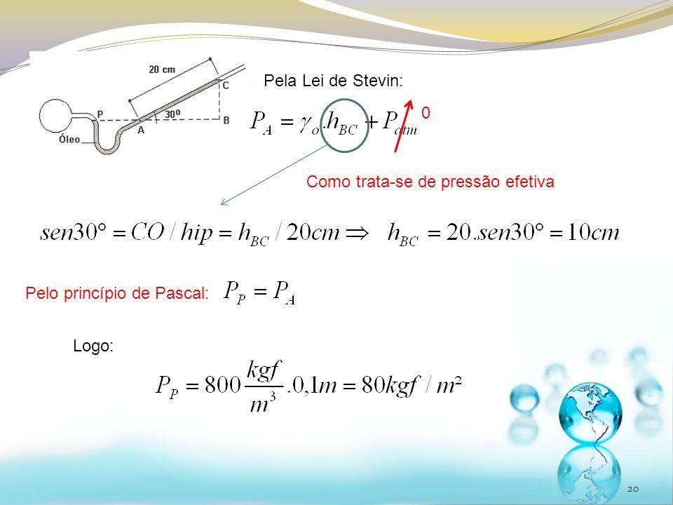 Pela Lei de Stevin: Como trata-se de pressão efetiva Pelo princípio de Pascal: Logo: