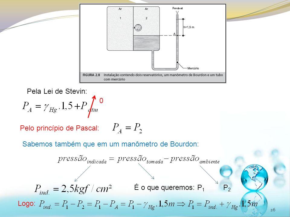 Pela Lei de Stevin: Pelo princípio de Pascal: Sabemos também que em um manômetro de Bourdon: É o que queremos: P1.