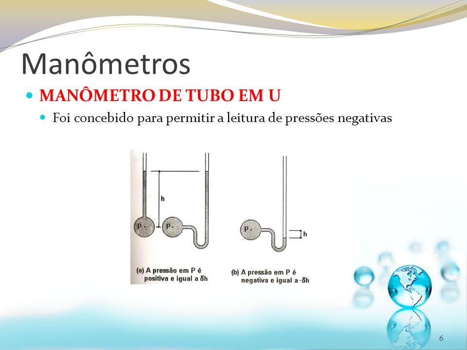 Manômetros MANÔMETRO DE TUBO EM U