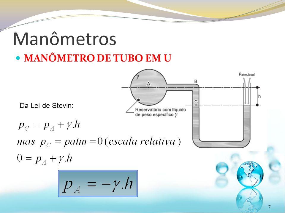 Manômetros MANÔMETRO DE TUBO EM U Da Lei de Stevin: